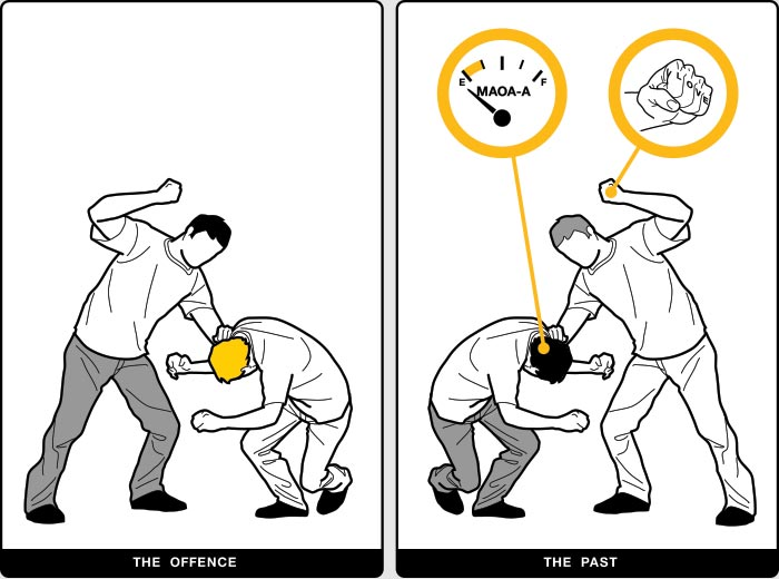 An illustration showing a person being beaten. Another illustration showing the same person delivering a beating.